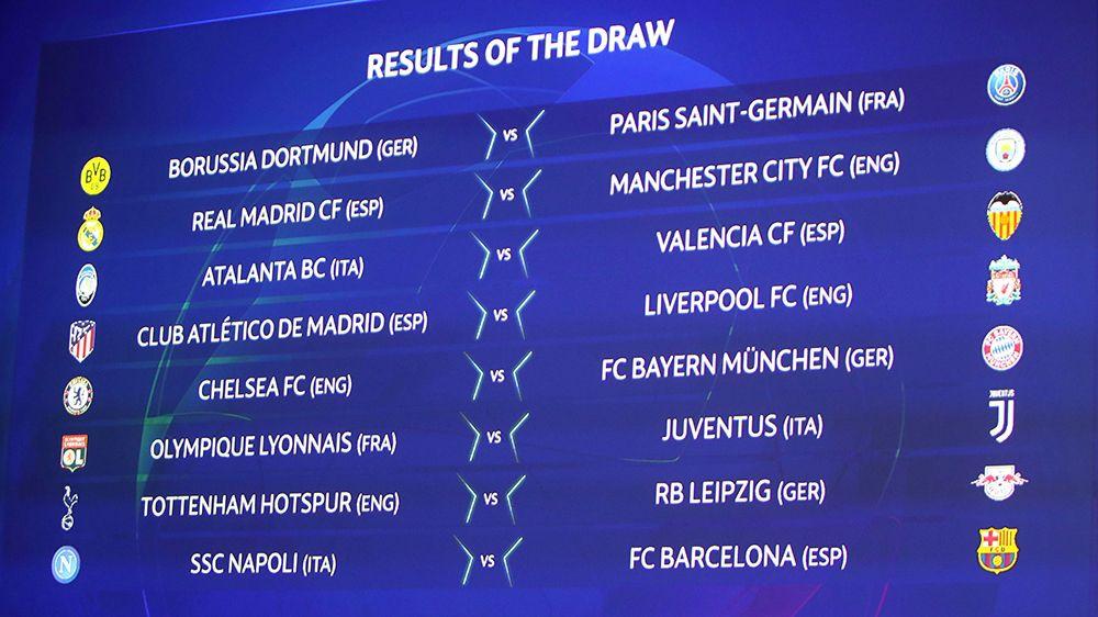 Резултати и голмайстори в групите на Лига Европа